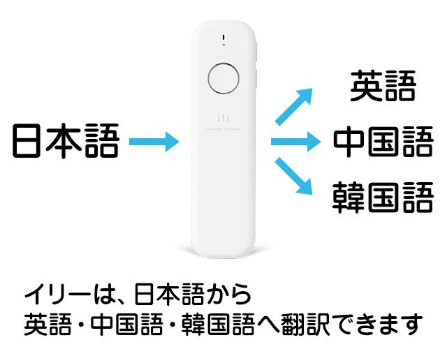 シンプル操作で3つの言語に翻訳できる